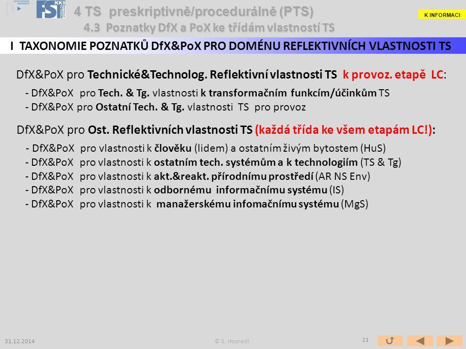 DfX&PoX pro Technické&Technolog. Reflektivní vlastnosti TS k provoz.
