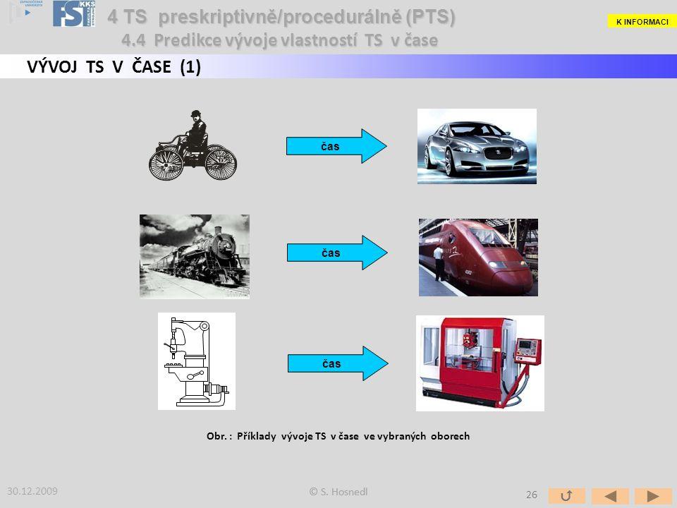 čas 4 TS preskriptivně/procedurálně (PTS) 4.4 Predikce vývoje vlastností TS v čase 30.12.2009 © S.