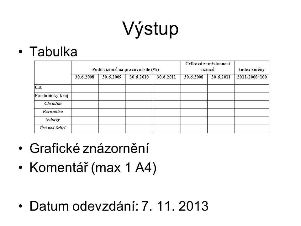 Výstup Tabulka Grafické znázornění Komentář (max 1 A4) Datum odevzdání: 7.