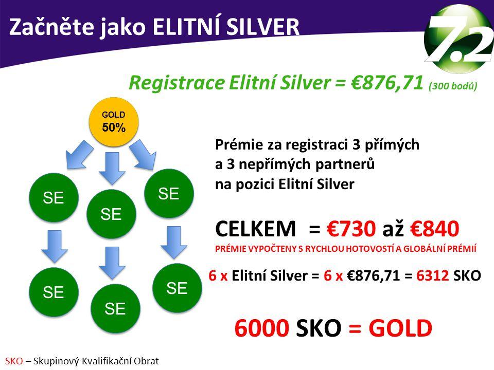 JAK BUDOVAT OBCHOD – Elitní Silver Registrace Elitní Silver = €876,71 (300 bodů) Prémie za registraci 3 přímých a 3 nepřímých partnerů na pozici Elitní Silver CELKEM = €730 až €840 PRÉMIE VYPOČTENY S RYCHLOU HOTOVOSTÍ A GLOBÁLNÍ PRÉMIÍ 6 x Elitní Silver = 6 x €876,71 = 6312 SKO 6000 SKO = GOLD SKO – Skupinový Kvalifikační Obrat SE 45% SE 45% SE GOLD 50% GOLD 50% SE Začněte jako ELITNÍ SILVER
