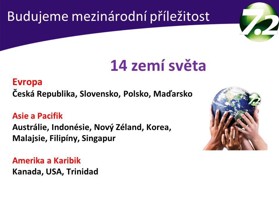 14 zemí světa Evropa Česká Republika, Slovensko, Polsko, Maďarsko Asie a Pacifik Austrálie, Indonésie, Nový Zéland, Korea, Malajsie, Filipíny, Singapur Amerika a Karibik Kanada, USA, Trinidad Budujeme mezinárodní příležitost