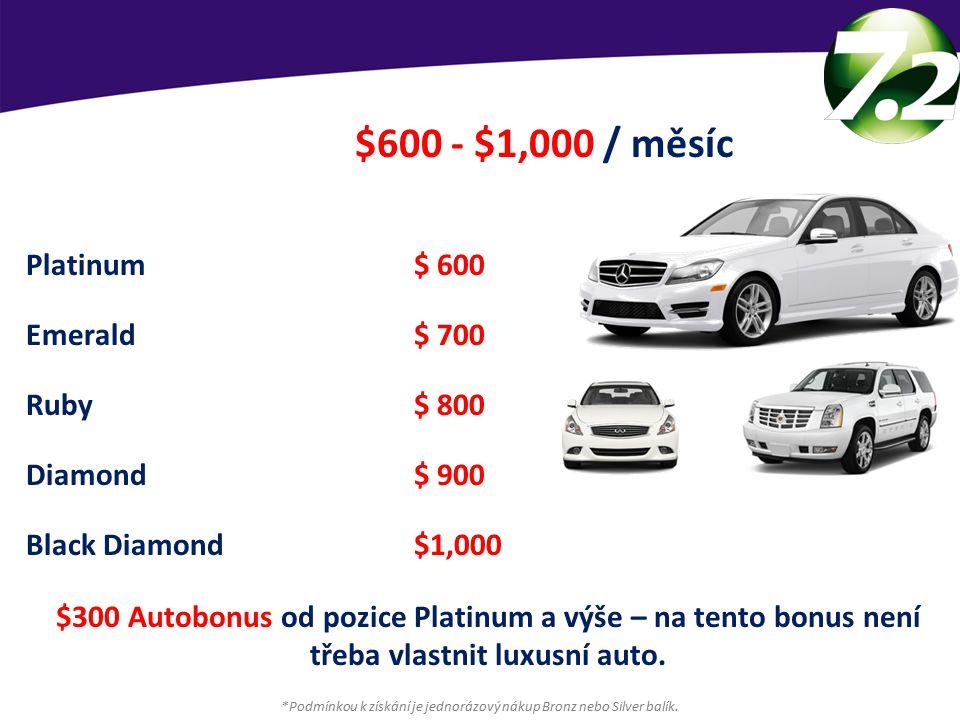 AUTO BONUS A KLUB ELITNÍCH VOZŮ $600 - $1,000 / měsíc Platinum *Podmínkou k získání je jednorázový nákup Bronz nebo Silver balík.