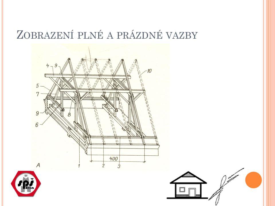 P LNÁ VAZBA Základní technický termím vaznicových soustav krovu Představuje konstrukci podpory vaznic Vaznice – a následně – plné vazby přenáší veškeré zatížení od střešního pláště či dalších částí do nosného konstrukčního systému objektu Obvyklá vzdálenost plných vazeb 4 – 5 m