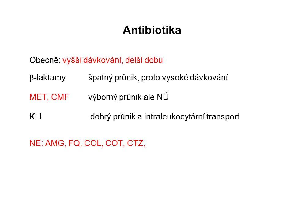 Antibiotika Obecně: vyšší dávkování, delší dobu  -laktamyšpatný průnik, proto vysoké dávkování MET, CMFvýborný průnik ale NÚ KLI dobrý průnik a intra