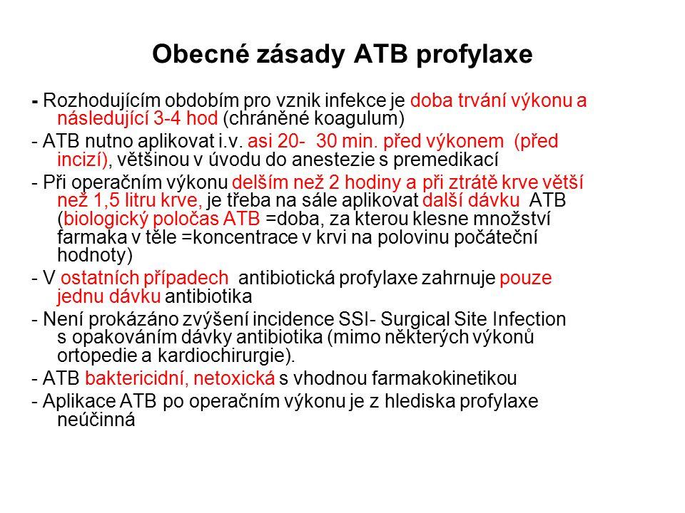 Obecné zásady ATB profylaxe - Rozhodujícím obdobím pro vznik infekce je doba trvání výkonu a následující 3-4 hod (chráněné koagulum) - ATB nutno aplik