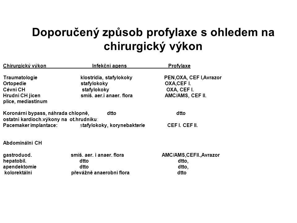 Doporučený způsob profylaxe s ohledem na chirurgický výkon Chirurgický výkon Infekční agens Profylaxe Traumatologie klostridia, stafylokoky PEN,OXA, C