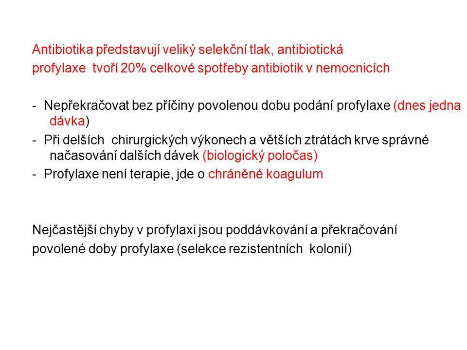 Antibiotika představují veliký selekční tlak, antibiotická profylaxe tvoří 20% celkové spotřeby antibiotik v nemocnicích - Nepřekračovat bez příčiny p