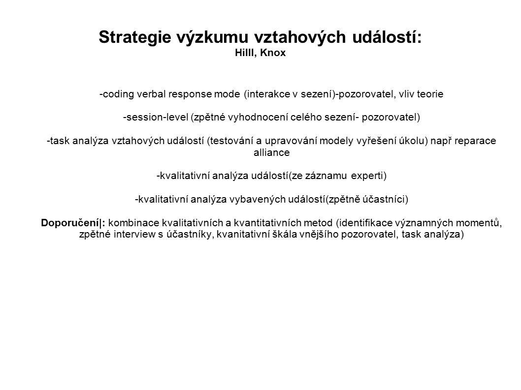 Strategie výzkumu vztahových událostí: Hilll, Knox -coding verbal response mode (interakce v sezení)-pozorovatel, vliv teorie -session-level (zpětné vyhodnocení celého sezení- pozorovatel) -task analýza vztahových událostí (testování a upravování modely vyřešení úkolu) např reparace alliance -kvalitativní analýza událostí(ze záznamu experti) -kvalitativní analýza vybavených událostí(zpětně účastníci) Doporučení|: kombinace kvalitativních a kvantitativních metod (identifikace významných momentů, zpětné interview s účastníky, kvanitativní škála vnějšího pozorovatel, task analýza)