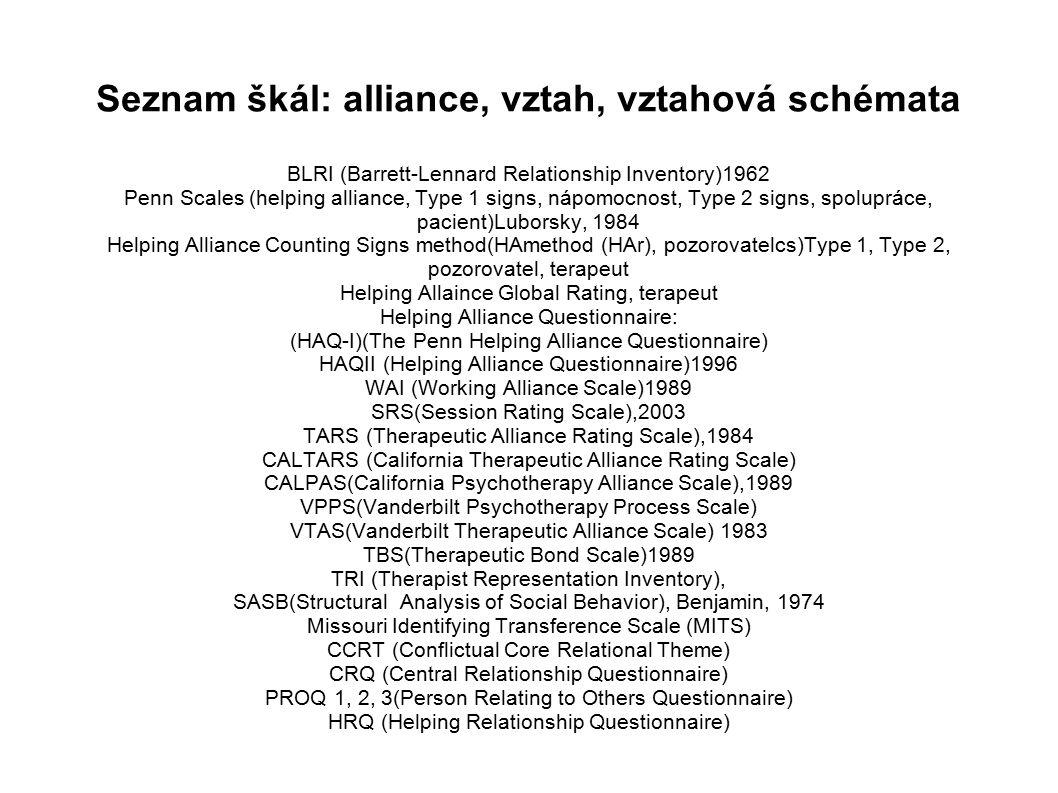 Seznam škál: alliance, vztah, vztahová schémata BLRI (Barrett-Lennard Relationship Inventory)1962 Penn Scales (helping alliance, Type 1 signs, nápomocnost, Type 2 signs, spolupráce, pacient)Luborsky, 1984 Helping Alliance Counting Signs method(HAmethod (HAr), pozorovatelcs)Type 1, Type 2, pozorovatel, terapeut Helping Allaince Global Rating, terapeut Helping Alliance Questionnaire: (HAQ-I)(The Penn Helping Alliance Questionnaire) HAQII (Helping Alliance Questionnaire)1996 WAI (Working Alliance Scale)1989 SRS(Session Rating Scale),2003 TARS (Therapeutic Alliance Rating Scale),1984 CALTARS (California Therapeutic Alliance Rating Scale) CALPAS(California Psychotherapy Alliance Scale),1989 VPPS(Vanderbilt Psychotherapy Process Scale) VTAS(Vanderbilt Therapeutic Alliance Scale) 1983 TBS(Therapeutic Bond Scale)1989 TRI (Therapist Representation Inventory), SASB(Structural Analysis of Social Behavior), Benjamin, 1974 Missouri Identifying Transference Scale (MITS) CCRT (Conflictual Core Relational Theme) CRQ (Central Relationship Questionnaire) PROQ 1, 2, 3(Person Relating to Others Questionnaire) HRQ (Helping Relationship Questionnaire)