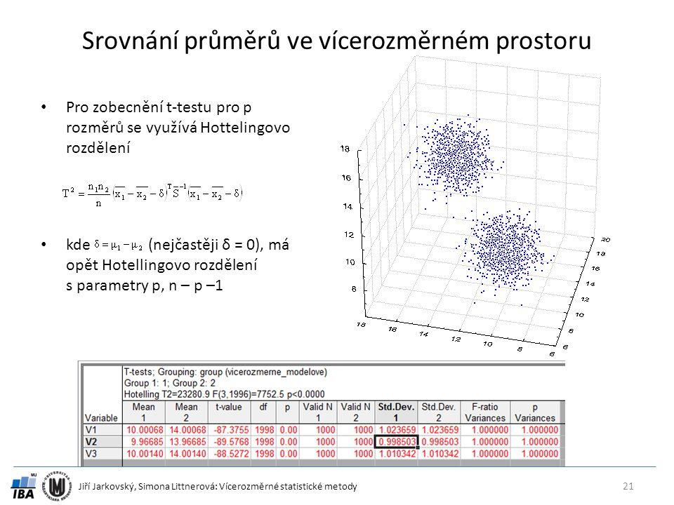 Jiří Jarkovský, Simona Littnerová: Vícerozměrné statistické metody Srovnání průměrů ve vícerozměrném prostoru Pro zobecnění t-testu pro p rozměrů se využívá Hottelingovo rozdělení kde (nejčastěji δ = 0), má opět Hotellingovo rozdělení s parametry p, n – p –1 21