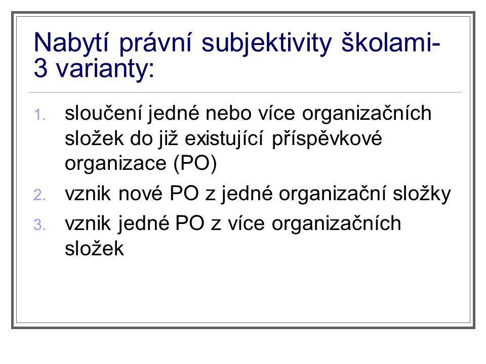 Nabytí právní subjektivity školami- 3 varianty: 1. sloučení jedné nebo více organizačních složek do již existující příspěvkové organizace (PO) 2. vzni