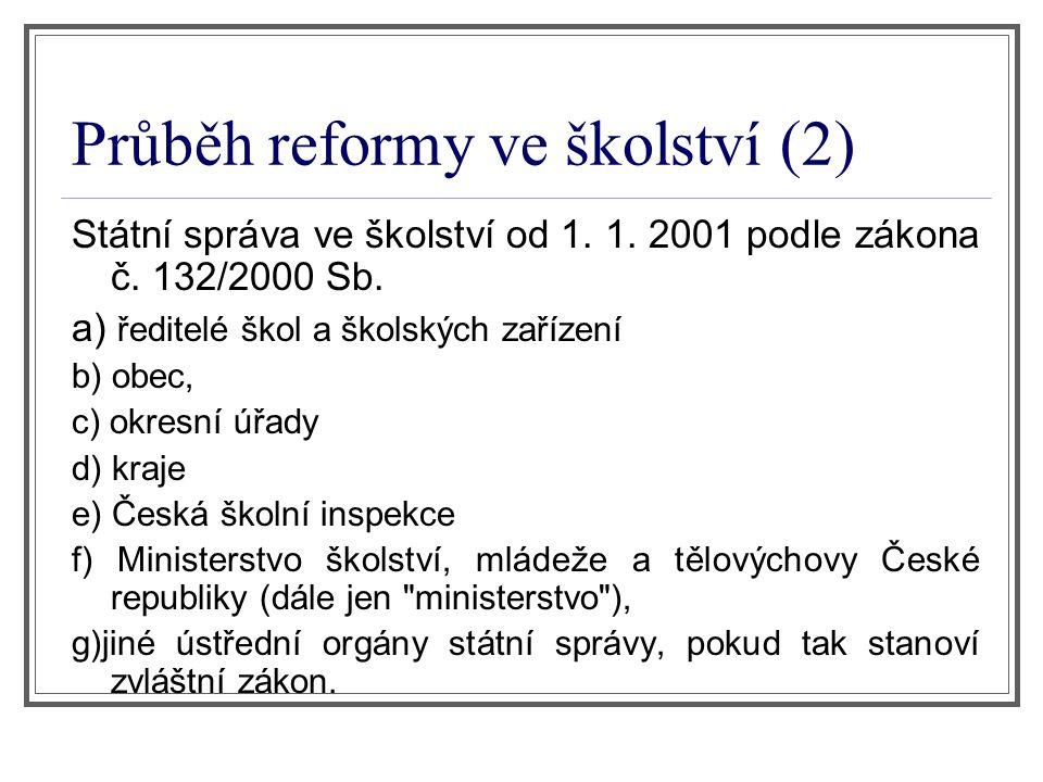 Průběh reformy ve školství (2) Státní správa ve školství od 1. 1. 2001 podle zákona č. 132/2000 Sb. a) ředitelé škol a školských zařízení b) obec, c)