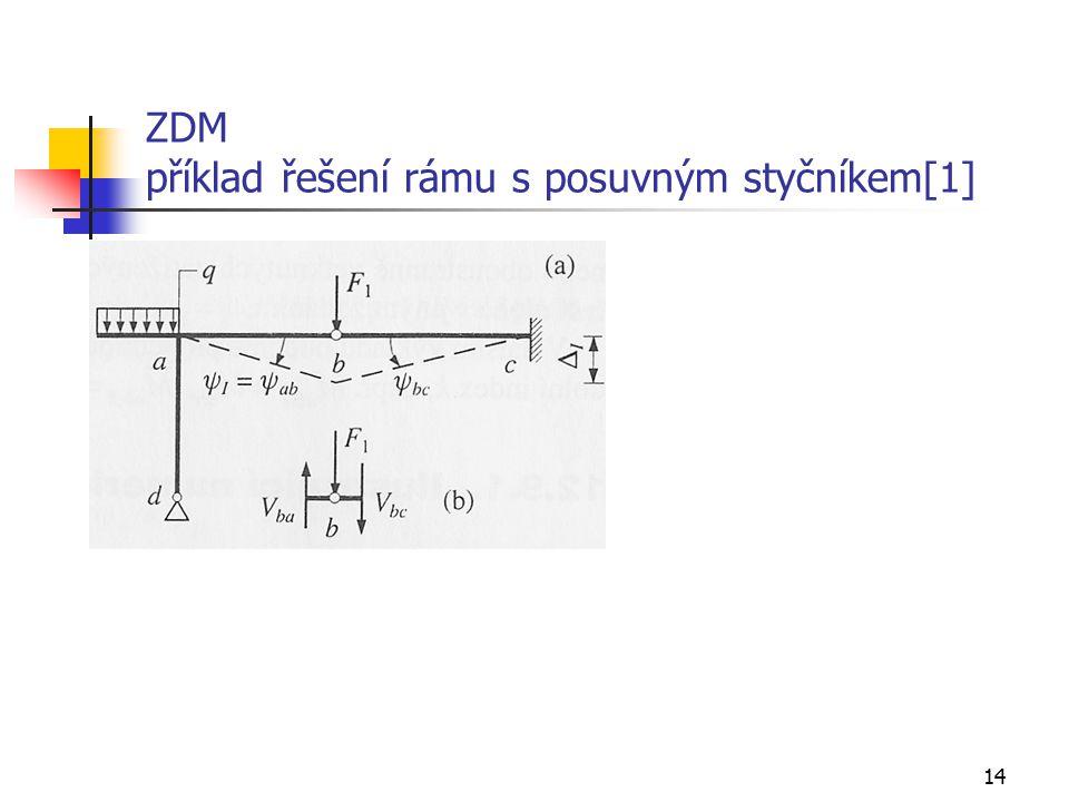 14 ZDM příklad řešení rámu s posuvným styčníkem[1]