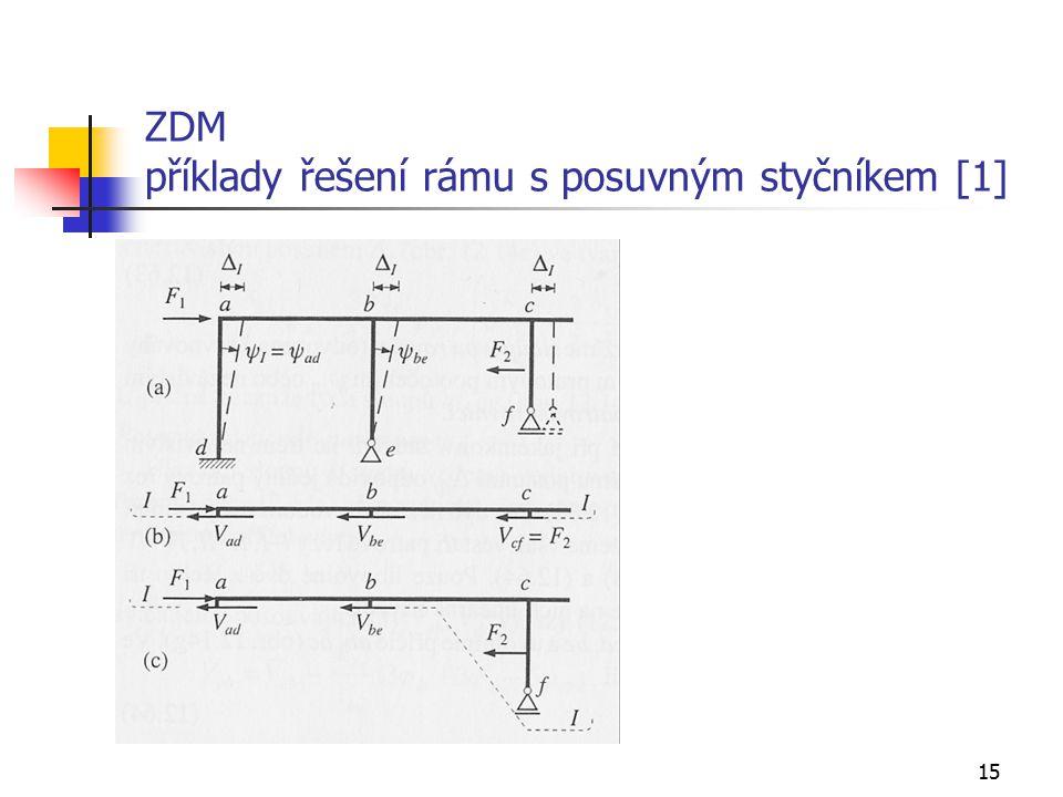15 ZDM příklady řešení rámu s posuvným styčníkem [1]