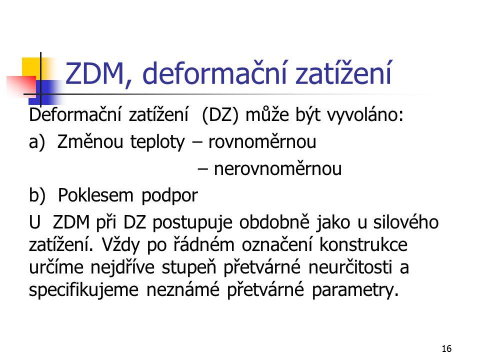 16 ZDM, deformační zatížení Deformační zatížení (DZ) může být vyvoláno: a) Změnou teploty – rovnoměrnou – nerovnoměrnou b) Poklesem podpor U ZDM při DZ postupuje obdobně jako u silového zatížení.