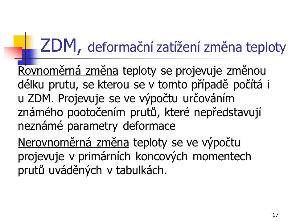 17 ZDM, deformační zatížení změna teploty Rovnoměrná změna teploty se projevuje změnou délku prutu, se kterou se v tomto případě počítá i u ZDM.