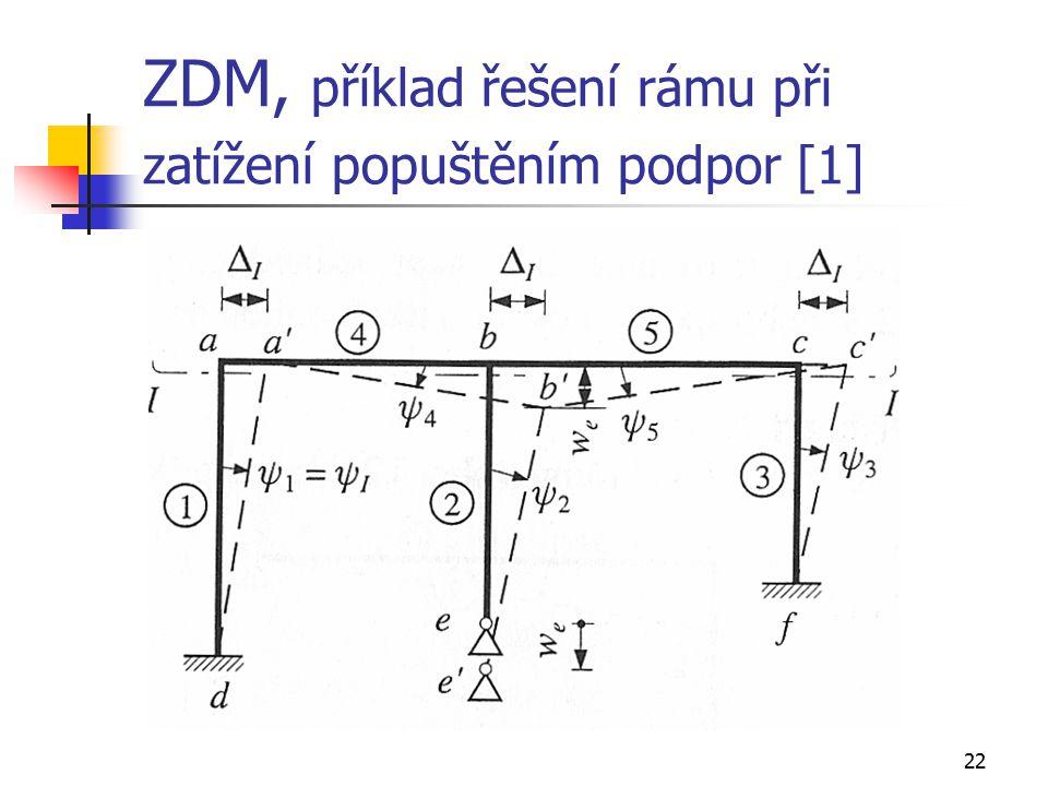 22 ZDM, příklad řešení rámu při zatížení popuštěním podpor [1]