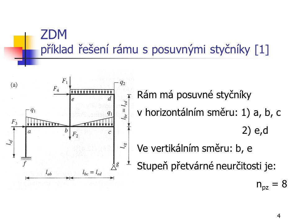 4 ZDM příklad řešení rámu s posuvnými styčníky [1] Rám má posuvné styčníky v horizontálním směru: 1) a, b, c 2) e,d Ve vertikálním směru: b, e Stupeň přetvárné neurčitosti je: n pz = 8