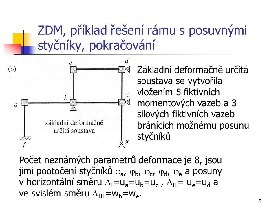 5 ZDM, příklad řešení rámu s posuvnými styčníky, pokračování Základní deformačně určitá soustava se vytvořila vložením 5 fiktivních momentových vazeb a 3 silových fiktivních vazeb bránících možnému posunu styčníků Počet neznámých parametrů deformace je 8, jsou jimi pootočení styčníků  a,  b,  c,  d,  e a posuny v horizontální směru  I =u a =u b =u c,  II = u e =u d a ve svislém směru  III =w b =w e.
