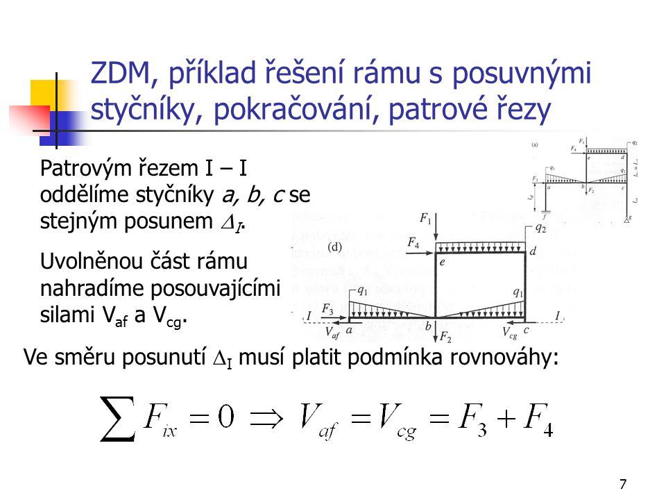 7 ZDM, příklad řešení rámu s posuvnými styčníky, pokračování, patrové řezy Patrovým řezem I – I oddělíme styčníky a, b, c se stejným posunem  I.