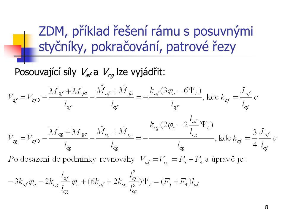 19 ZDM, zatížení rámu s neposuvnými styčníky, vyvolané rovnoměrnou změnou teploty [1]