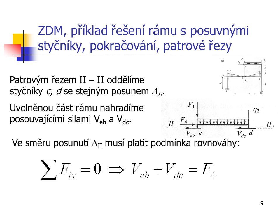 10 ZDM, příklad řešení rámu s posuvnými styčníky, pokračování, patrové řezy Po dosazení do podmínky rovnováhy V eb +V dc =F 4 je: