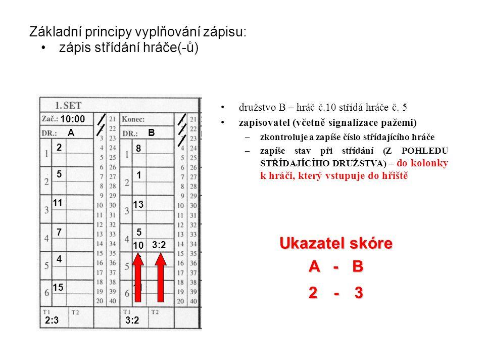 Základní principy vyplňování zápisu: zápis střídání hráče(-ů) družstvo B – hráč č.10 střídá hráče č.