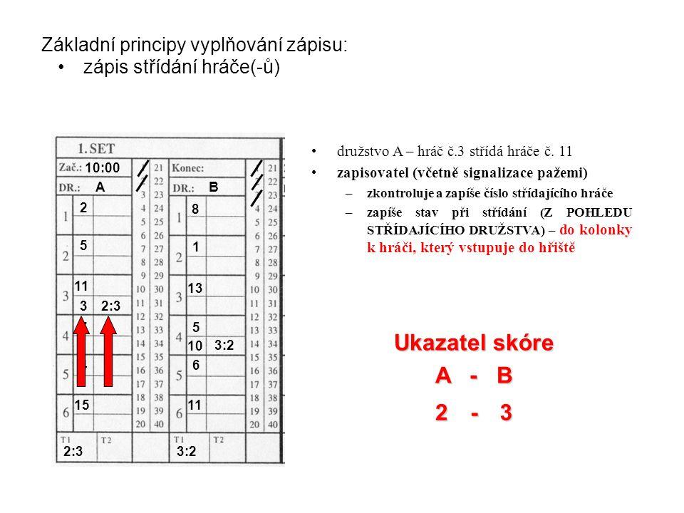 Základní principy vyplňování zápisu: zápis střídání hráče(-ů) družstvo A – hráč č.3 střídá hráče č.