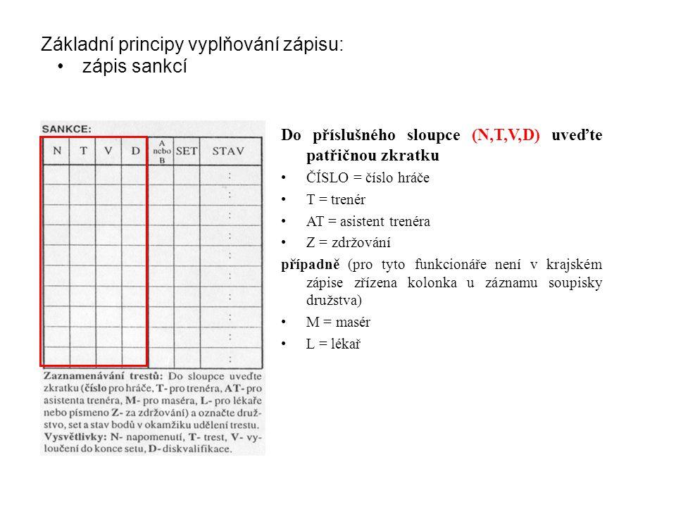 Základní principy vyplňování zápisu: zápis sankcí Do příslušného sloupce (N,T,V,D) uveďte patřičnou zkratku ČÍSLO = číslo hráče T = trenér AT = asistent trenéra Z = zdržování případně (pro tyto funkcionáře není v krajském zápise zřízena kolonka u záznamu soupisky družstva) M = masér L = lékař
