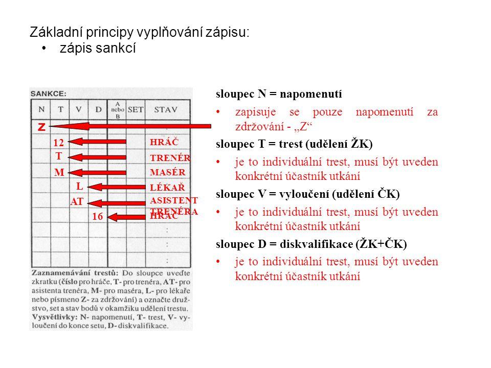 """Základní principy vyplňování zápisu: zápis sankcí sloupec N = napomenutí zapisuje se pouze napomenutí za zdržování - """"Z sloupec T = trest (udělení ŽK) je to individuální trest, musí být uveden konkrétní účastník utkání sloupec V = vyloučení (udělení ČK) je to individuální trest, musí být uveden konkrétní účastník utkání sloupec D = diskvalifikace (ŽK+ČK) je to individuální trest, musí být uveden konkrétní účastník utkání Z 12 T M HRÁČ TRENÉR MASÉR L AT LÉKAŘ ASISTENT TRENÉRA 16 HRÁČ"""