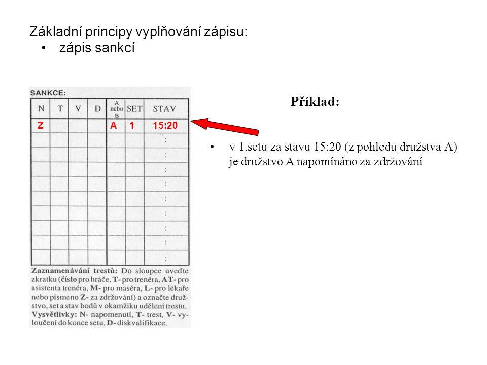 Základní principy vyplňování zápisu: zápis sankcí v 1.setu za stavu 15:20 (z pohledu družstva A) je družstvo A napomínáno za zdržování ZA115:20 Příklad: