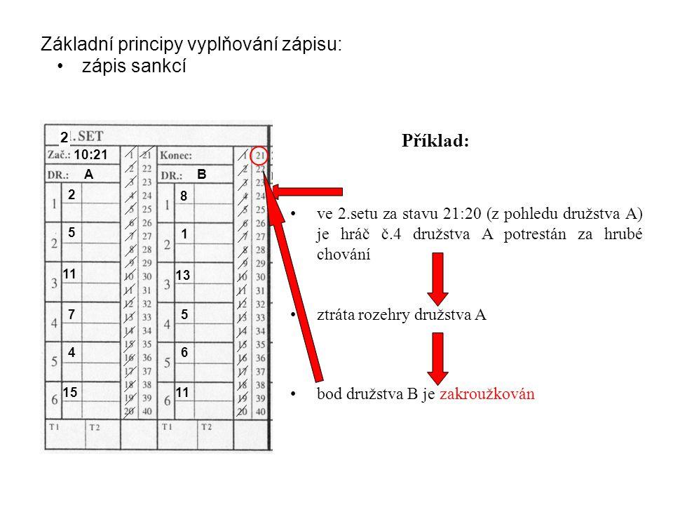 Základní principy vyplňování zápisu: zápis sankcí ve 2.setu za stavu 21:20 (z pohledu družstva A) je hráč č.4 družstva A potrestán za hrubé chování ZA115:20 Příklad: 4A221:20 ztráta rozehry družstva A bod družstva B je zakroužkován AB 10:21 2 5 11 7 4 15 8 1 13 5 6 11 2