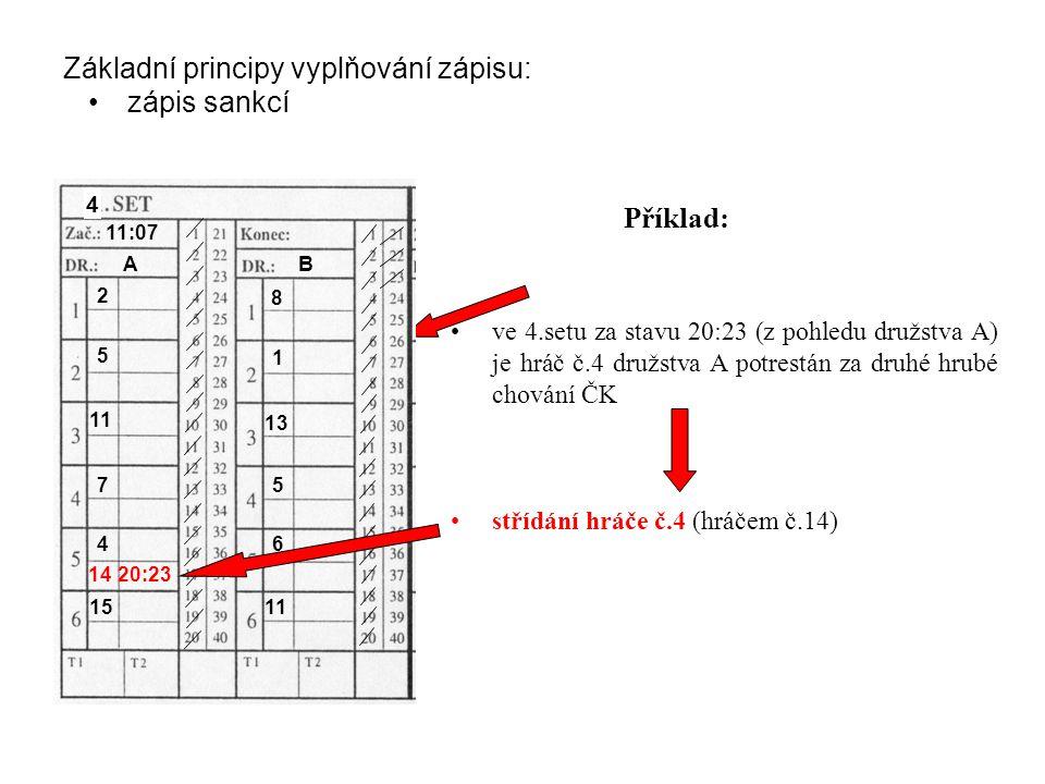 Základní principy vyplňování zápisu: zápis sankcí ve 4.setu za stavu 20:23 (z pohledu družstva A) je hráč č.4 družstva A potrestán za druhé hrubé chování ČK Příklad: ZA115:20 4A221:20 střídání hráče č.4 (hráčem č.14) 4A420:23 AB 11:07 2 5 11 7 4 15 8 1 13 5 6 11 4 1420:23