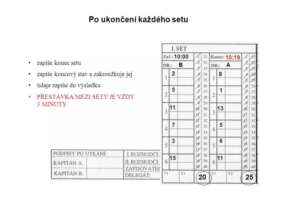 Rucki Jiří Topolánek Michal Maluchová Jiřina 252019 Po ukončení každého setu zapíše konec setu zapíše koncový stav a zakroužkuje jej údaje zapíše do výsledku PŘESTÁVKA MEZI SETY JE VŽDY 3 MINUTY BA 10:00 2 5 11 7 3 15 8 1 13 5 6 11 10:19 2025