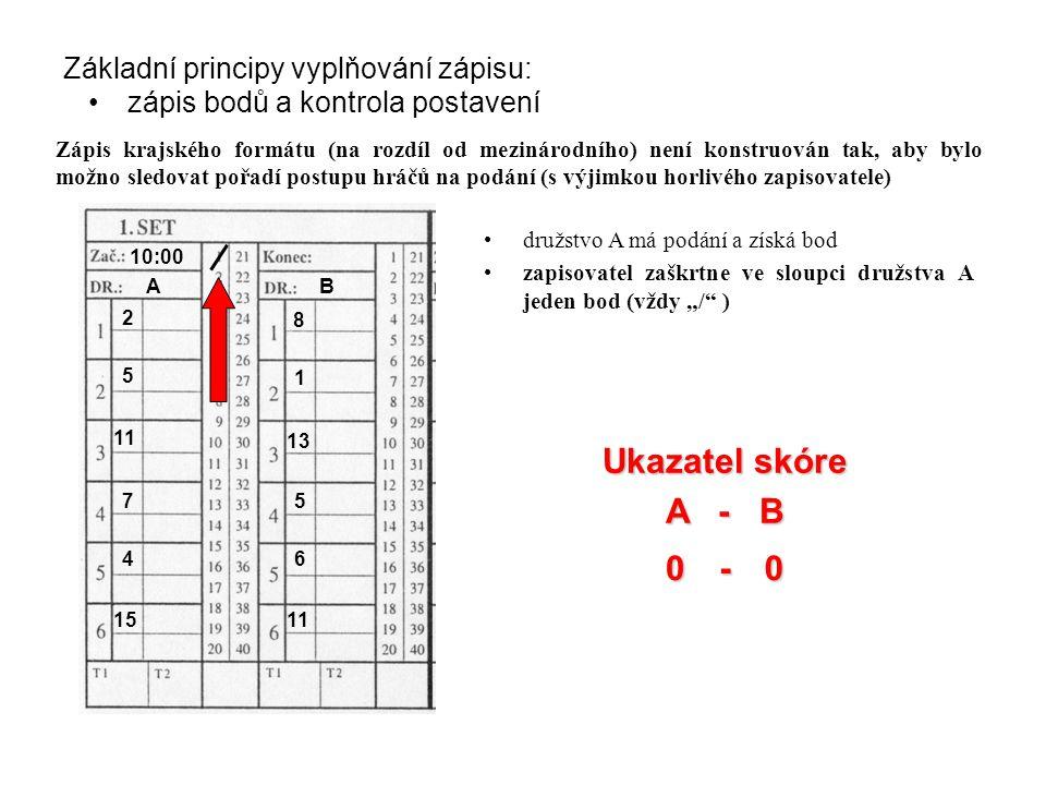 """AB 10:00 2 5 11 7 4 15 8 1 13 5 6 11 10 Základní principy vyplňování zápisu: zápis bodů a kontrola postavení Zápis krajského formátu (na rozdíl od mezinárodního) není konstruován tak, aby bylo možno sledovat pořadí postupu hráčů na podání (s výjimkou horlivého zapisovatele) Ukazatel skóre A - B 0- družstvo A má podání a získá bod zapisovatel zaškrtne ve sloupci družstva A jeden bod (vždy """"/ )"""
