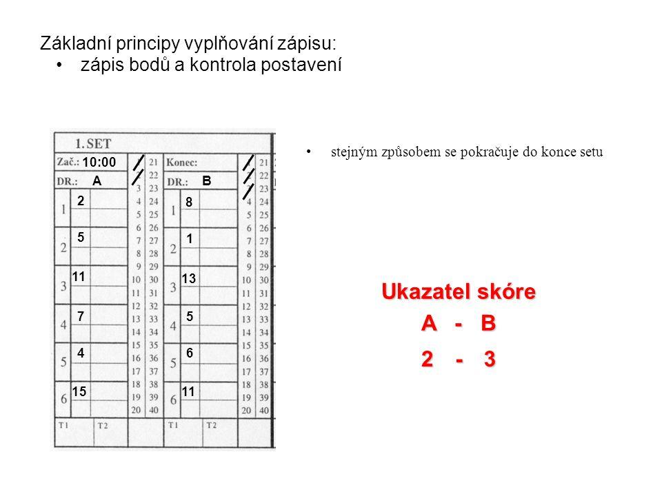 2 AB 10:00 2 5 11 7 4 15 8 1 13 5 6 11 3 Základní principy vyplňování zápisu: zápis bodů a kontrola postavení Ukazatel skóre A - B - stejným způsobem se pokračuje do konce setu