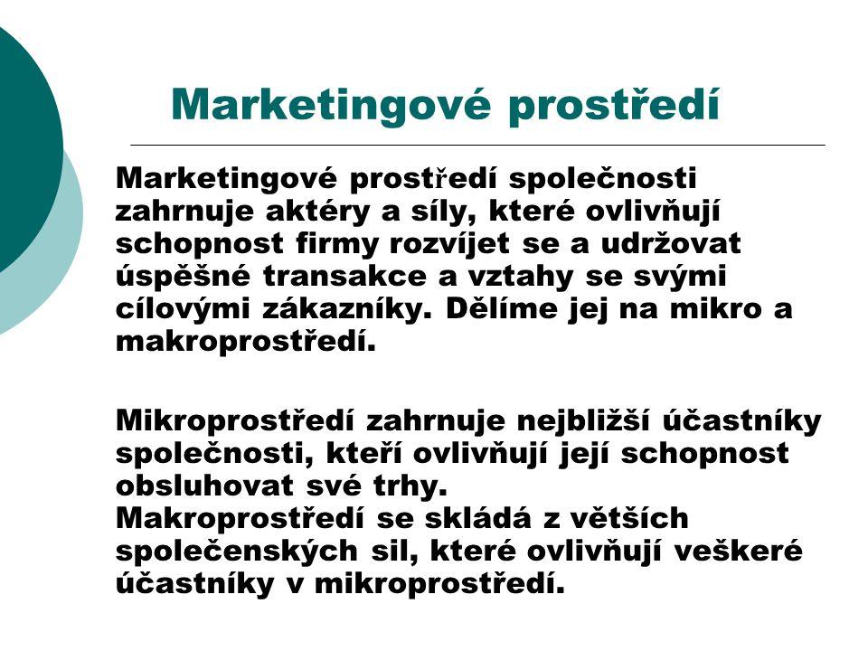 Marketingové prostředí Marketingové prost ř edí společnosti zahrnuje aktéry a síly, které ovlivňují schopnost firmy rozvíjet se a udržovat úspěšné tra