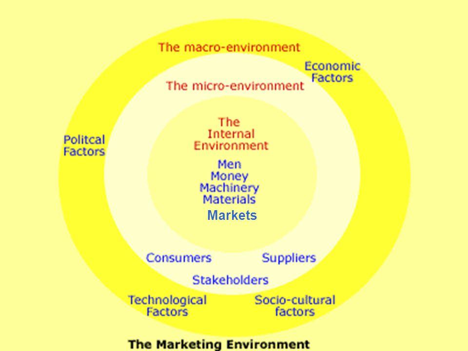 Porterova analýza 5-ti konkurenčních sil