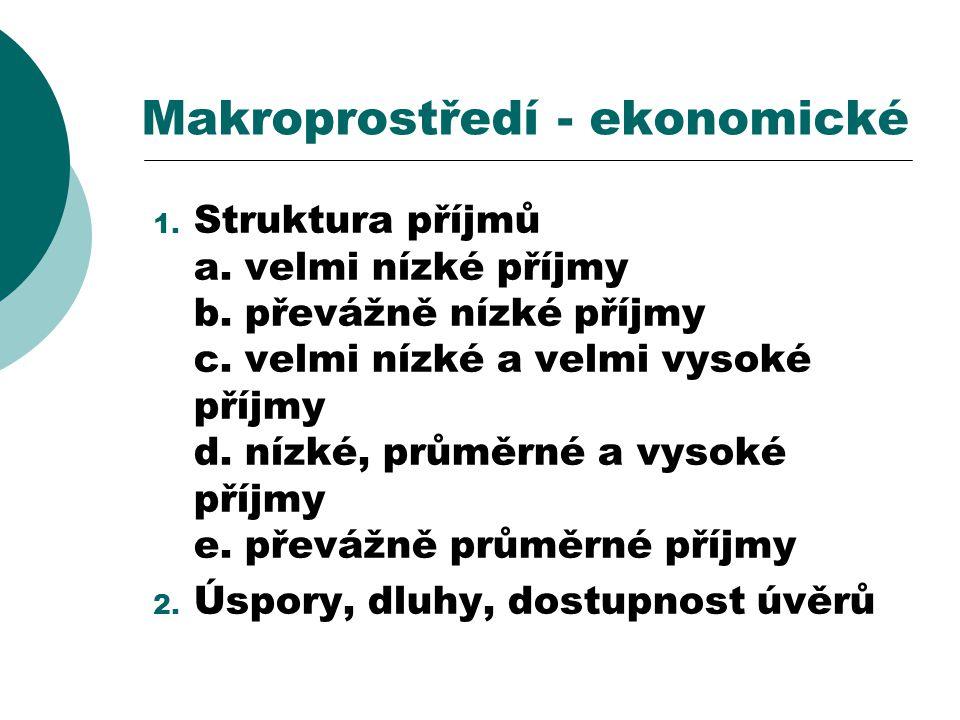 Makroprostředí - ekonomické 1. Struktura příjmů a. velmi nízké příjmy b. převážně nízké příjmy c. velmi nízké a velmi vysoké příjmy d. nízké, průměrné