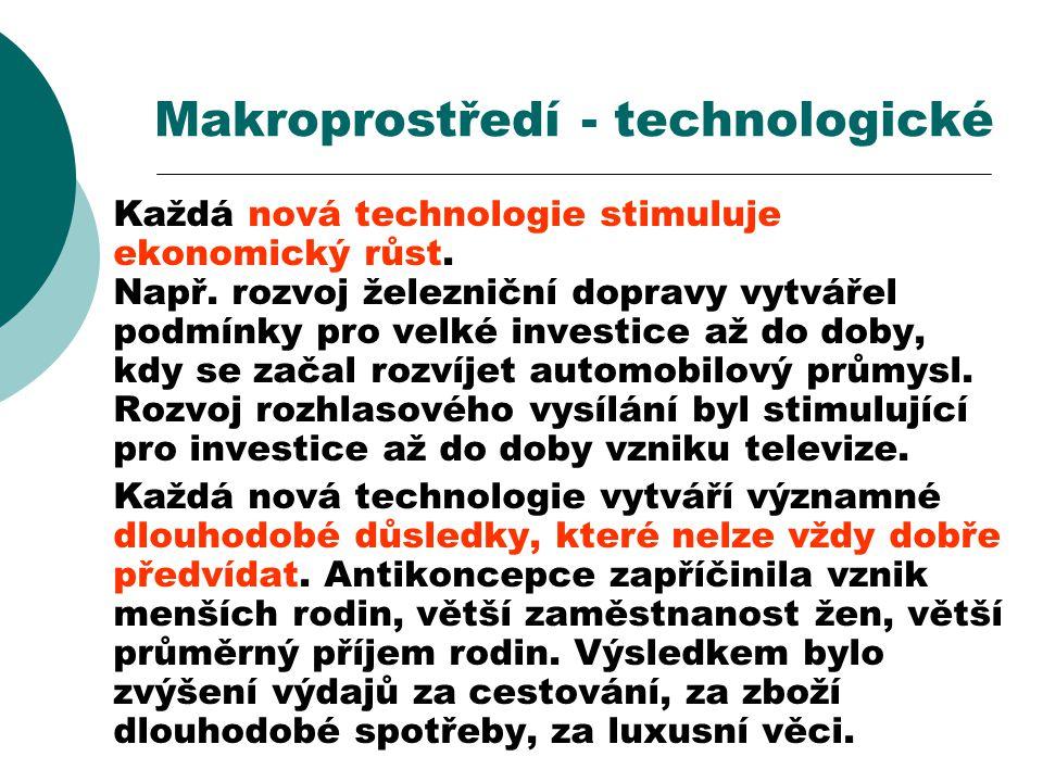 Makroprostředí - technologické Každá nová technologie stimuluje ekonomický růst. Např. rozvoj železniční dopravy vytvářel podmínky pro velké investice