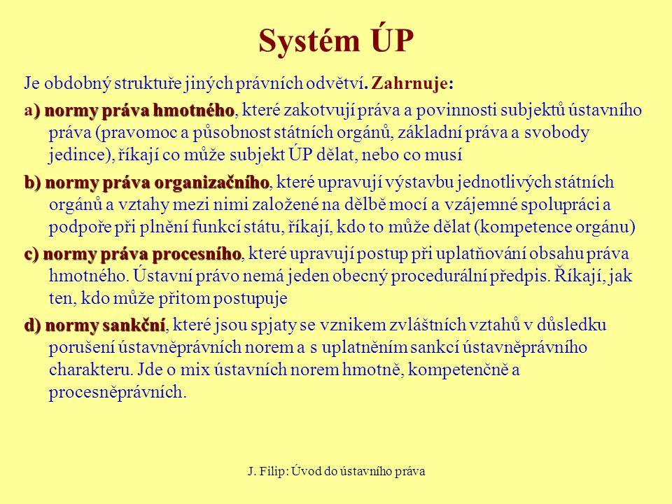 J. Filip: Úvod do ústavního práva Systém ÚP Je obdobný struktuře jiných právních odvětví. Zahrnuje: ) normy práva hmotného a) normy práva hmotného, kt