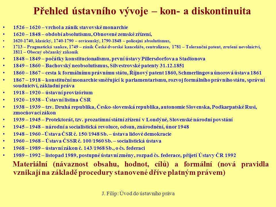 J. Filip: Úvod do ústavního práva Přehled ústavního vývoje – kon- a diskontinuita 1526 – 1620 – vrchol a zánik stavovské monarchie 1620 – 1848 – obdob