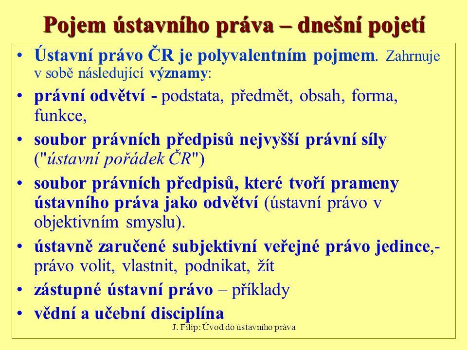 J. Filip: Úvod do ústavního práva Pojem ústavního práva – dnešní pojetí Ústavní právo ČR je polyvalentním pojmem. Zahrnuje v sobě následující významy: