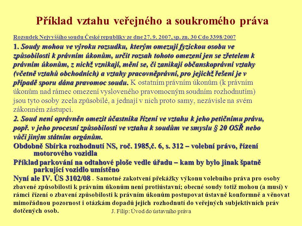 J. Filip: Úvod do ústavního práva Příklad vztahu veřejného a soukromého práva Rozsudek Nejvyššího soudu České republiky ze dne 27. 9. 2007, sp. zn. 30