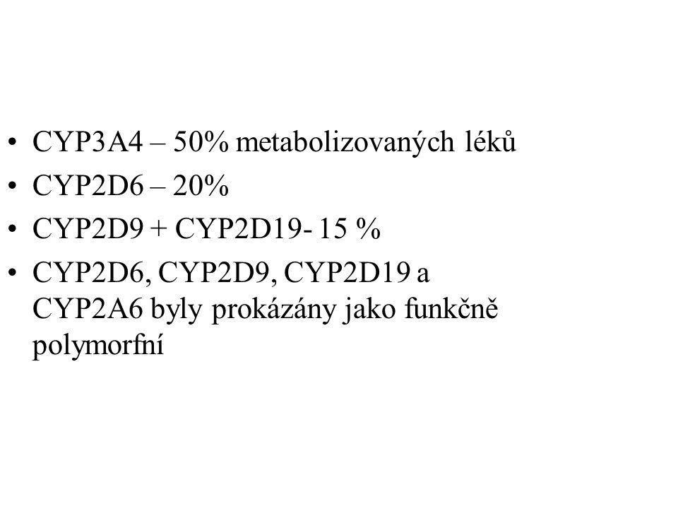 Metody k analýze farmakologicky relevantních znaků