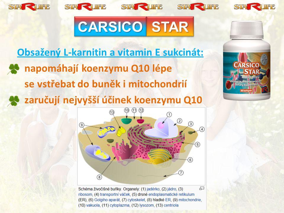 Obsažený L-karnitin a vitamin E sukcinát: napomáhají koenzymu Q10 lépe se vstřebat do buněk i mitochondrií zaručují nejvyšší účinek koenzymu Q10 CARSICOCARSICOSTARSTAR
