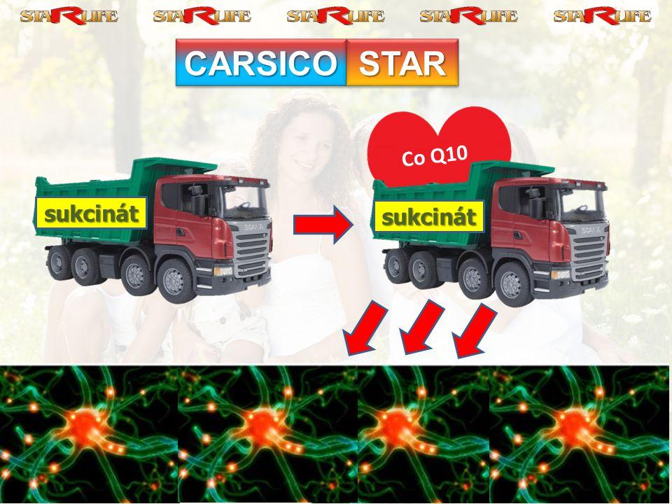 CARSICOCARSICOSTARSTAR sukcinát Co Q10 sukcinát