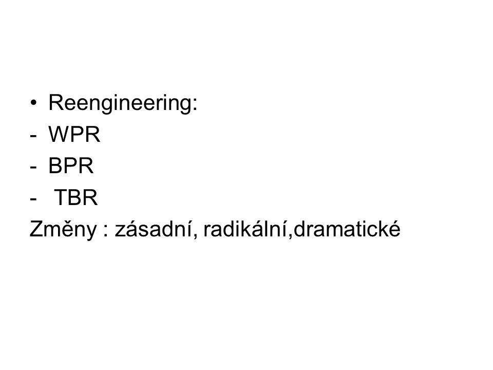 Reengineering: -WPR -BPR - TBR Změny : zásadní, radikální,dramatické