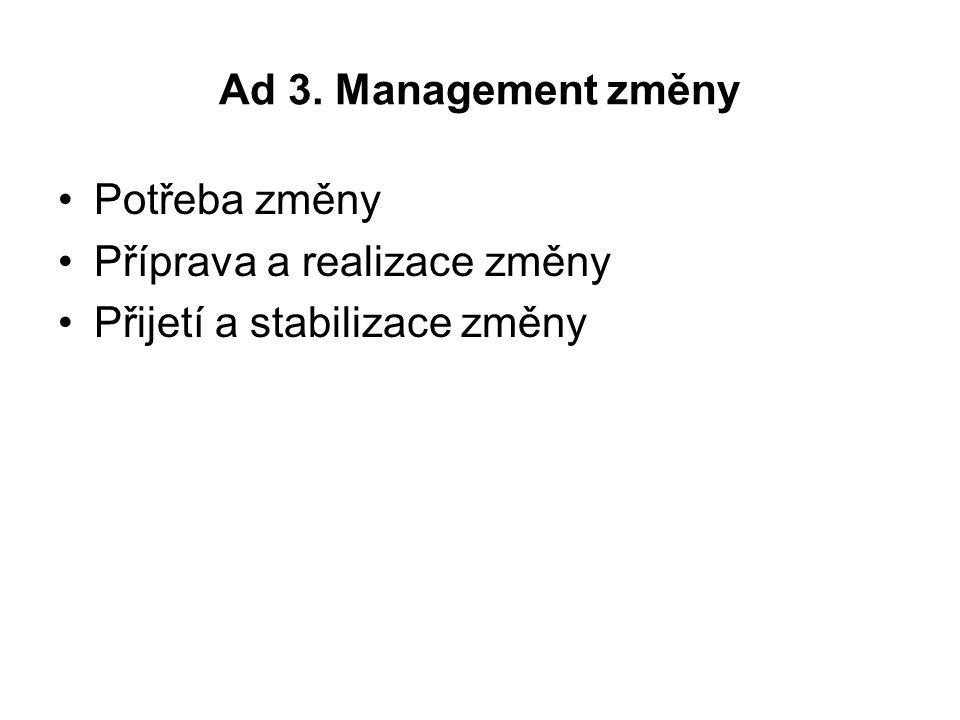 Ad 3. Management změny Potřeba změny Příprava a realizace změny Přijetí a stabilizace změny