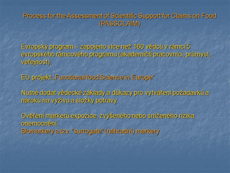 Process for the Assessment of Scientific Support for Claims on Food (PASSCLAIM) Evropský program – zapojeno více než 160 vědců v rámci 5 evropského rá